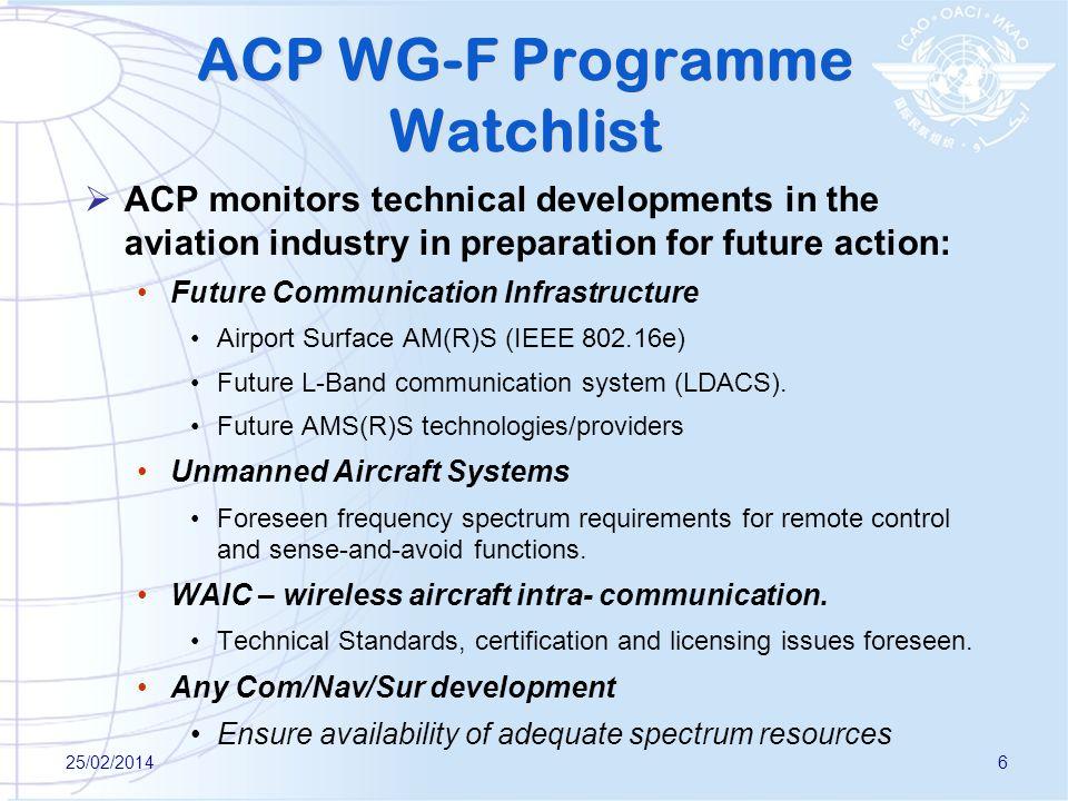 ACP WG-F Programme Watchlist