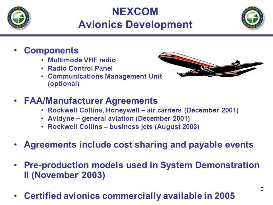 NEXCOM Avionics Development