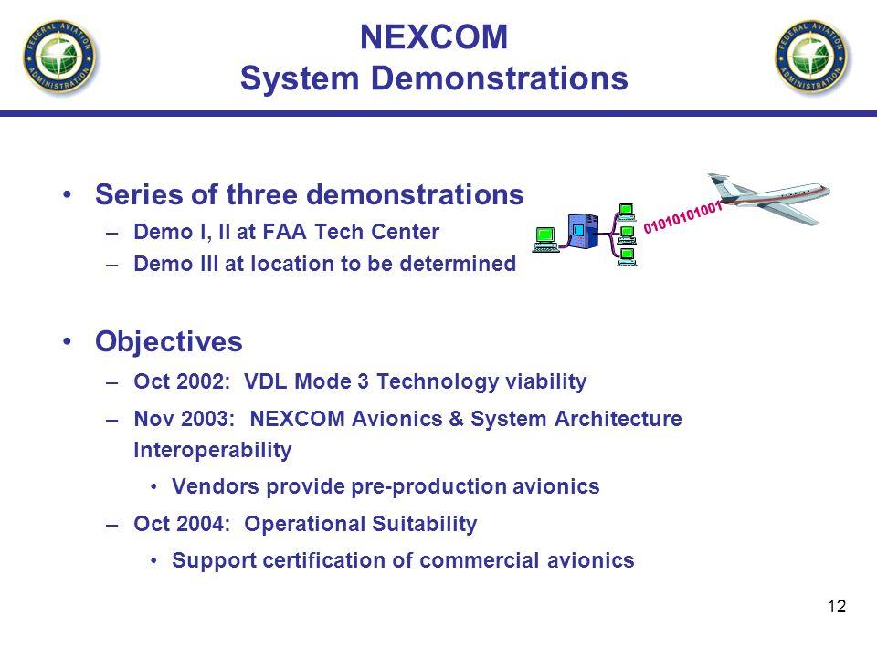 NEXCOM System Demonstrations