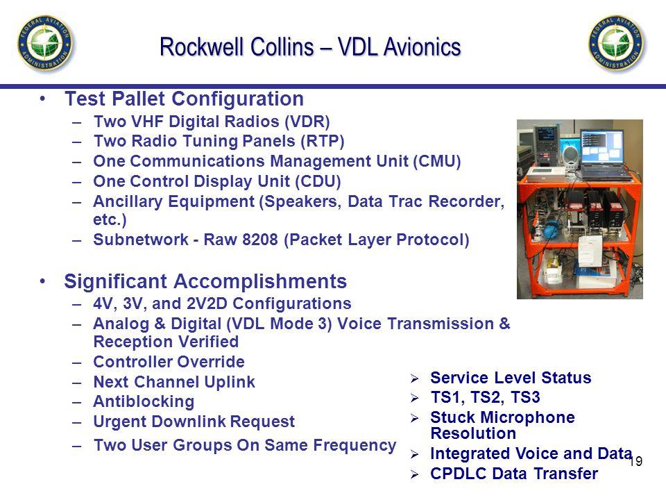Rockwell Collins – VDL Avionics