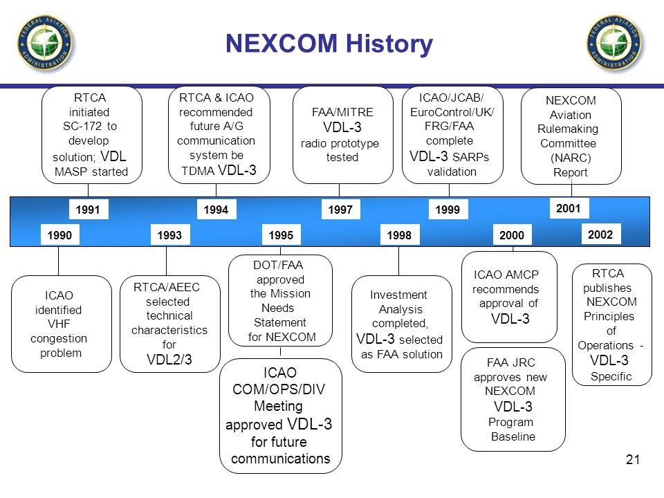 NEXCOM Principles of Operations -