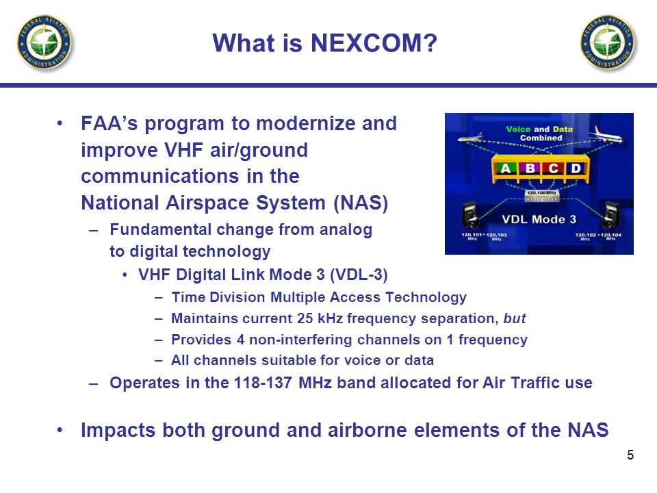 Next generation airground communications nexcom ppt video national airspace system airground communications spectrum needs projection 5 what publicscrutiny Choice Image