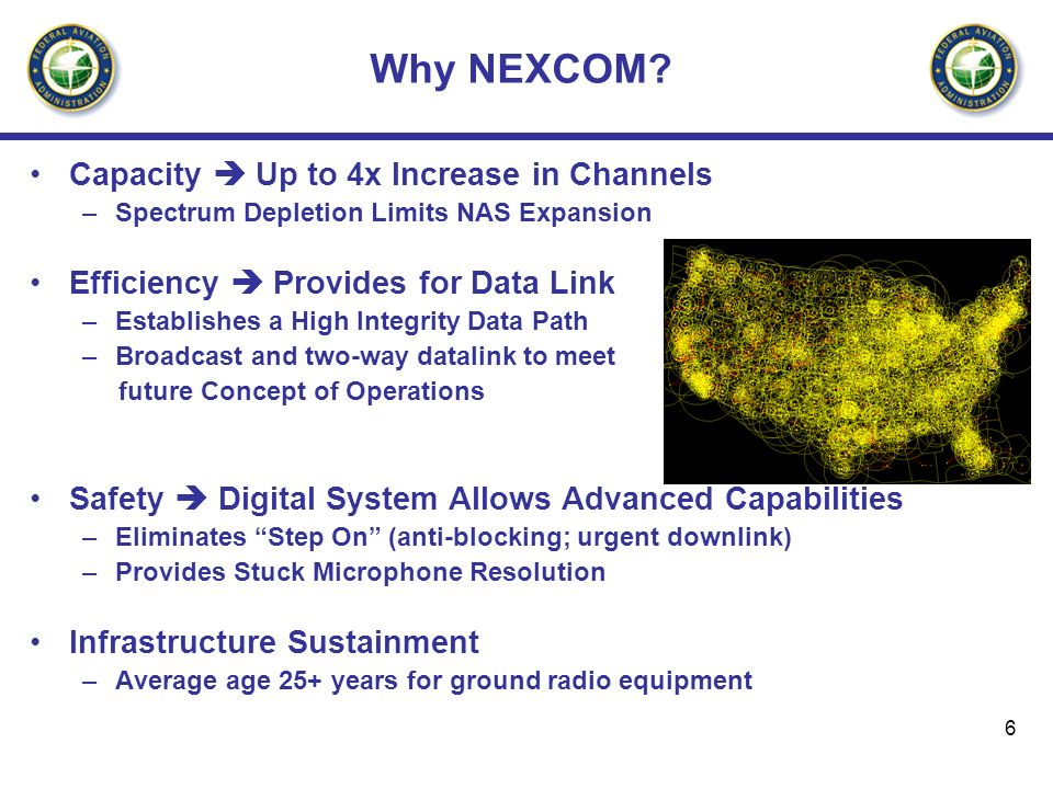 Why NEXCOM Capacity  Up to 4x Increase in Channels