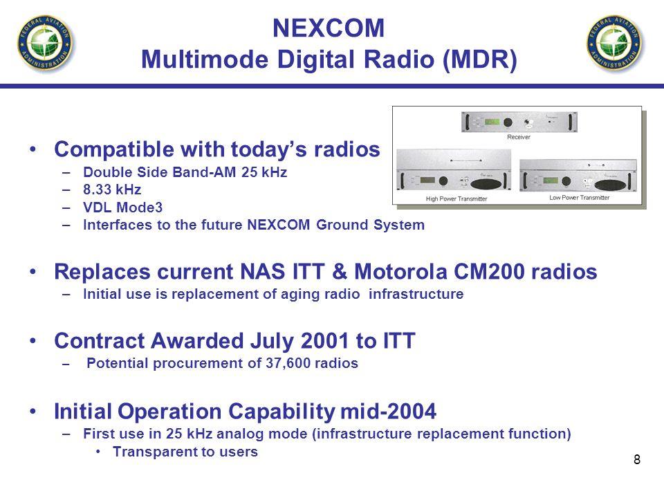 NEXCOM Multimode Digital Radio (MDR)