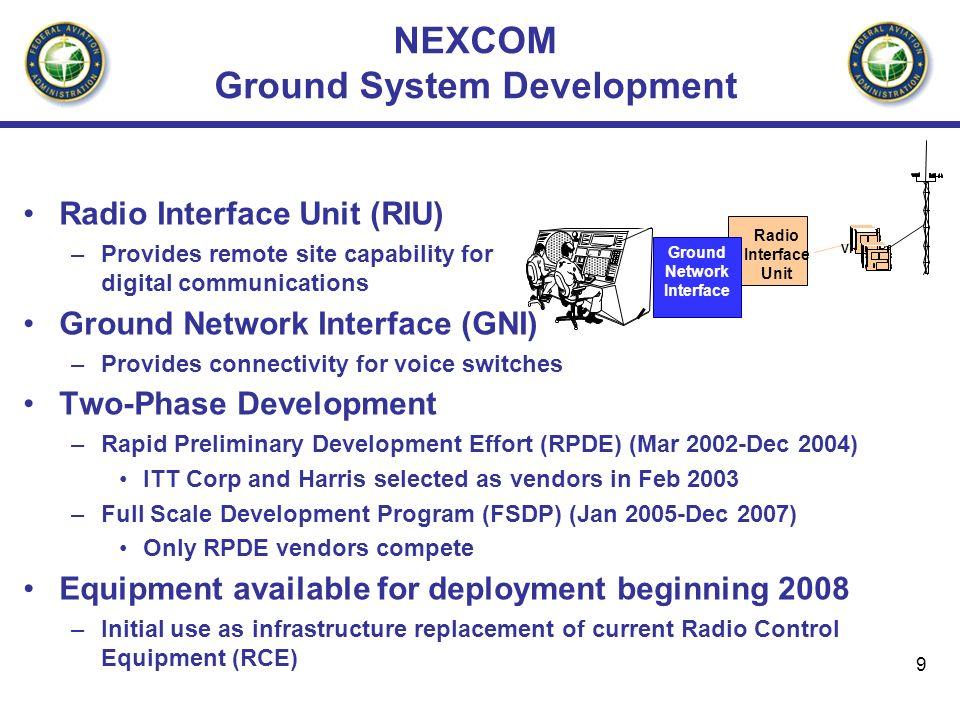 NEXCOM Ground System Development