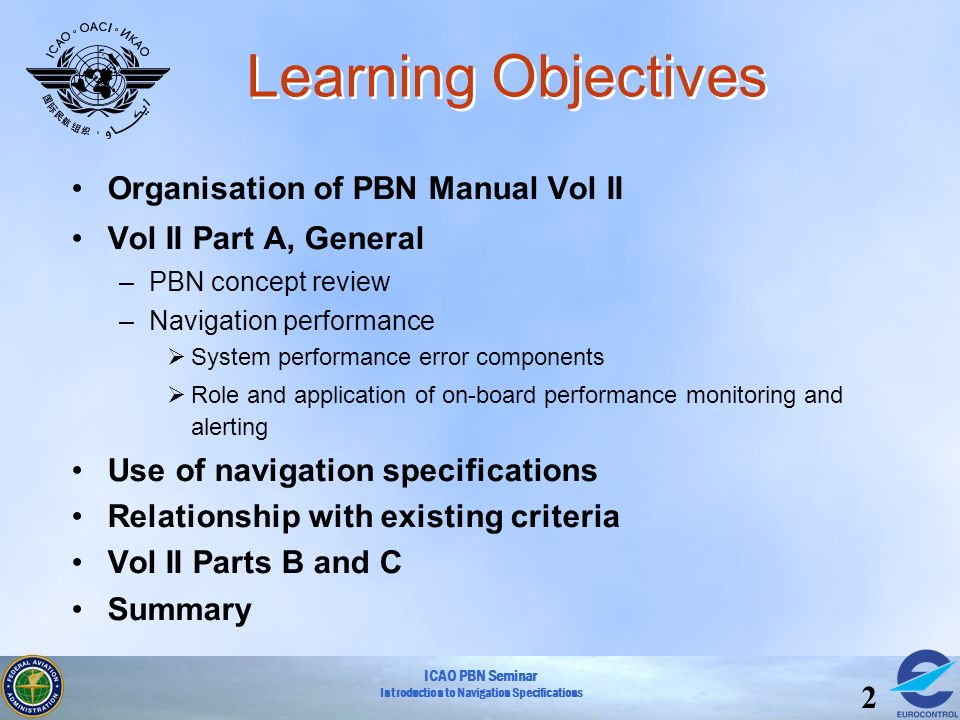 Learning Objectives Organisation of PBN Manual Vol II
