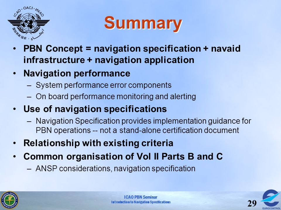 Summary PBN Concept = navigation specification + navaid infrastructure + navigation application. Navigation performance.