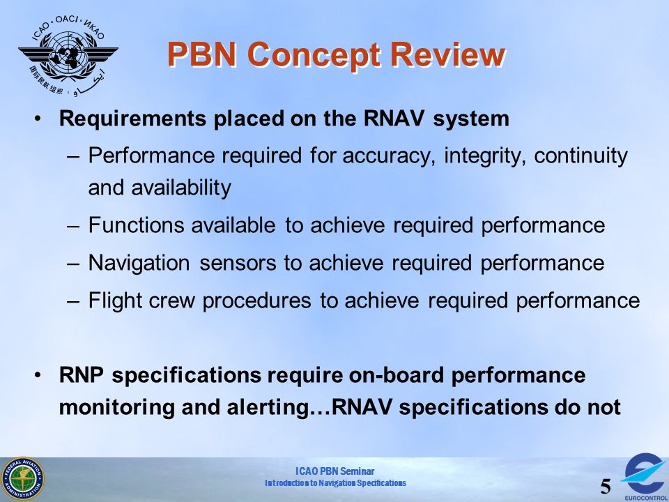 PBN Concept Review Requirements placed on the RNAV system