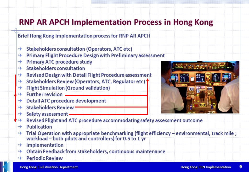 RNP AR APCH Implementation Process in Hong Kong