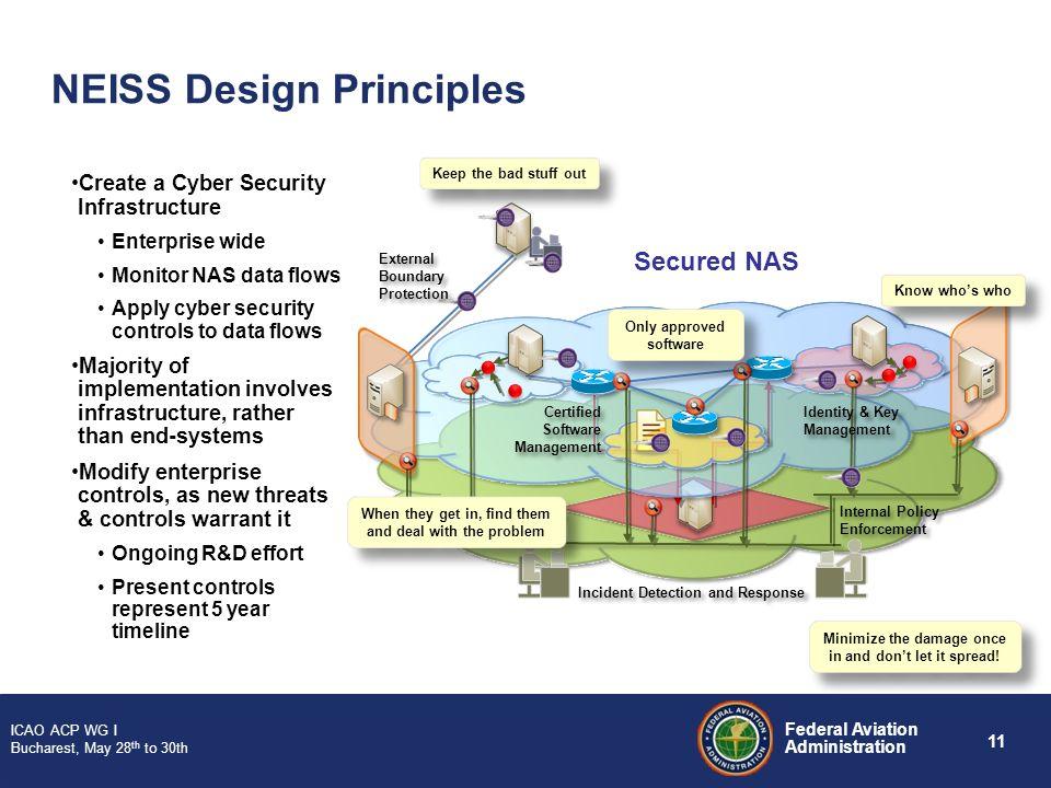 NEISS Design Principles