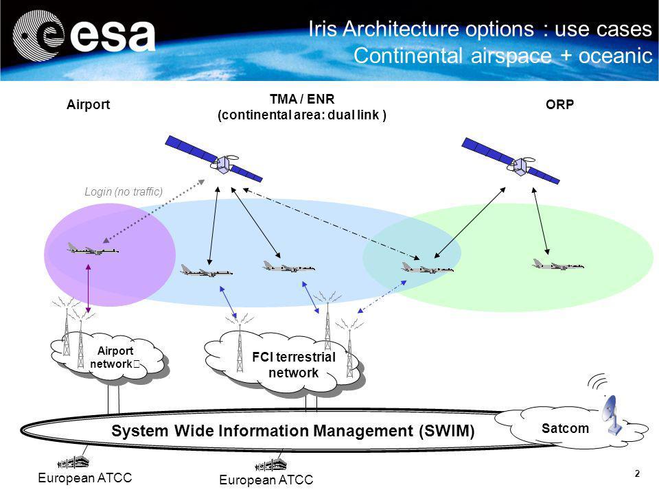 TMA / ENR (continental area: dual link ) FCI terrestrial network