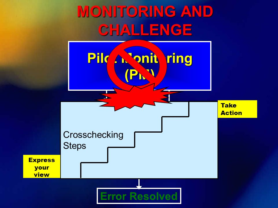 MONITORING AND CHALLENGE