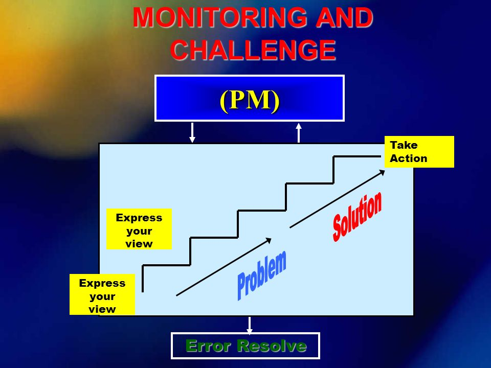 MONITORING AND CHALLENGE (PM) Error Resolve Take Action Solution