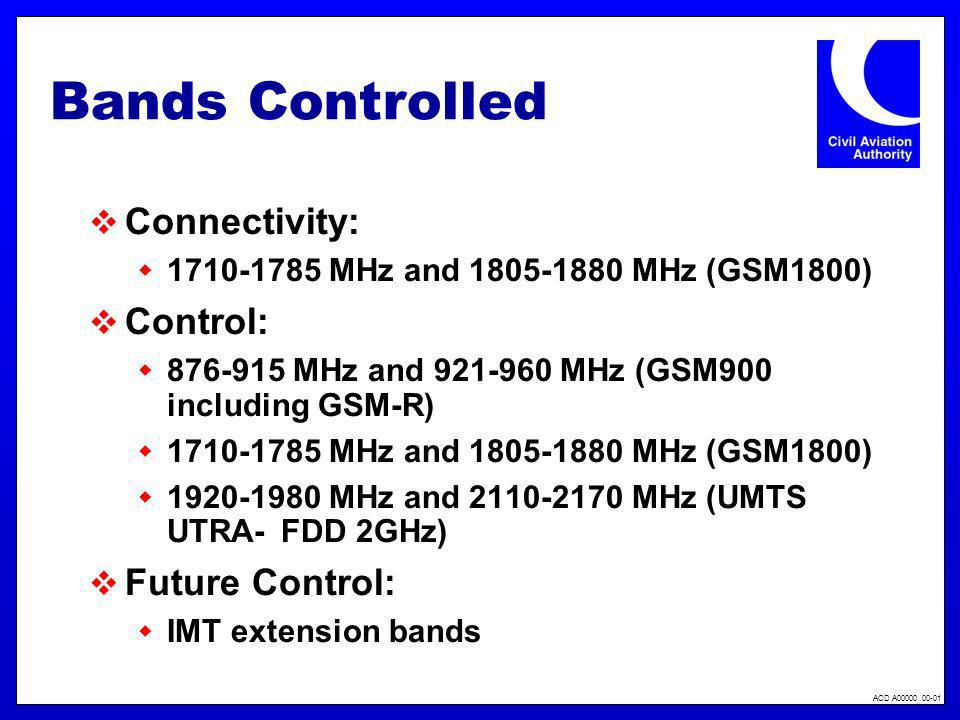 Bands Controlled Connectivity: Control: Future Control: