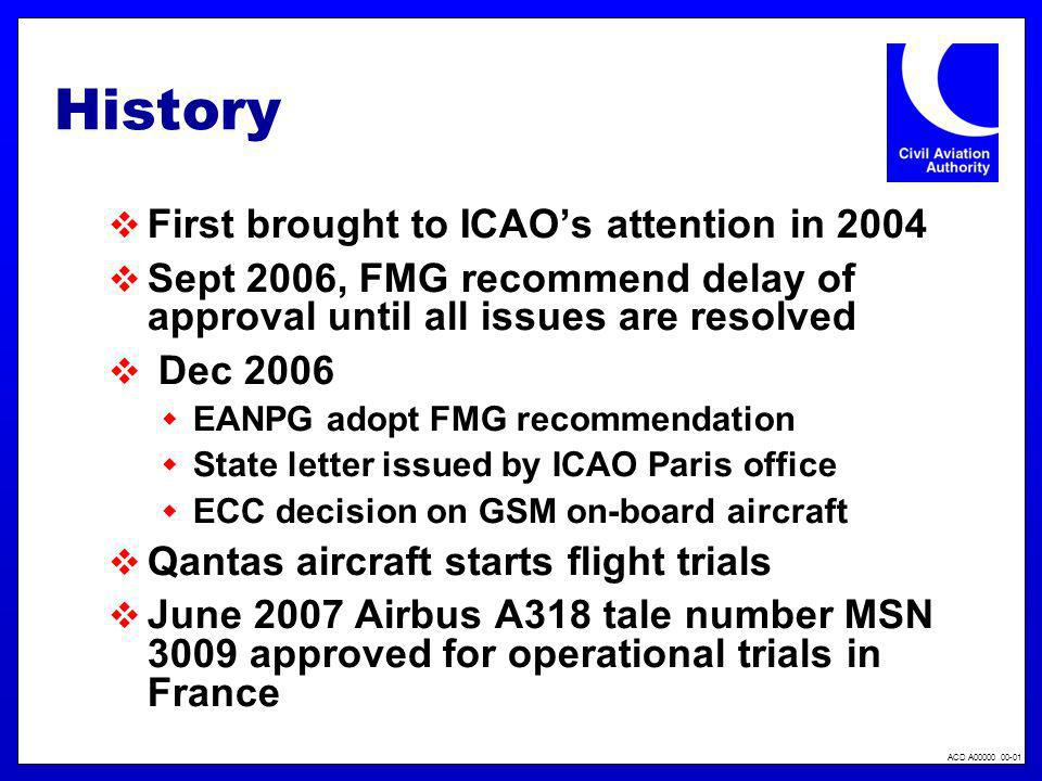 History First brought to ICAO's attention in 2004
