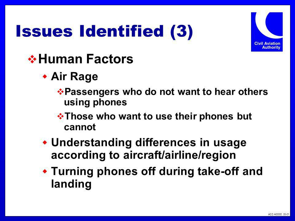 Issues Identified (3) Human Factors Air Rage