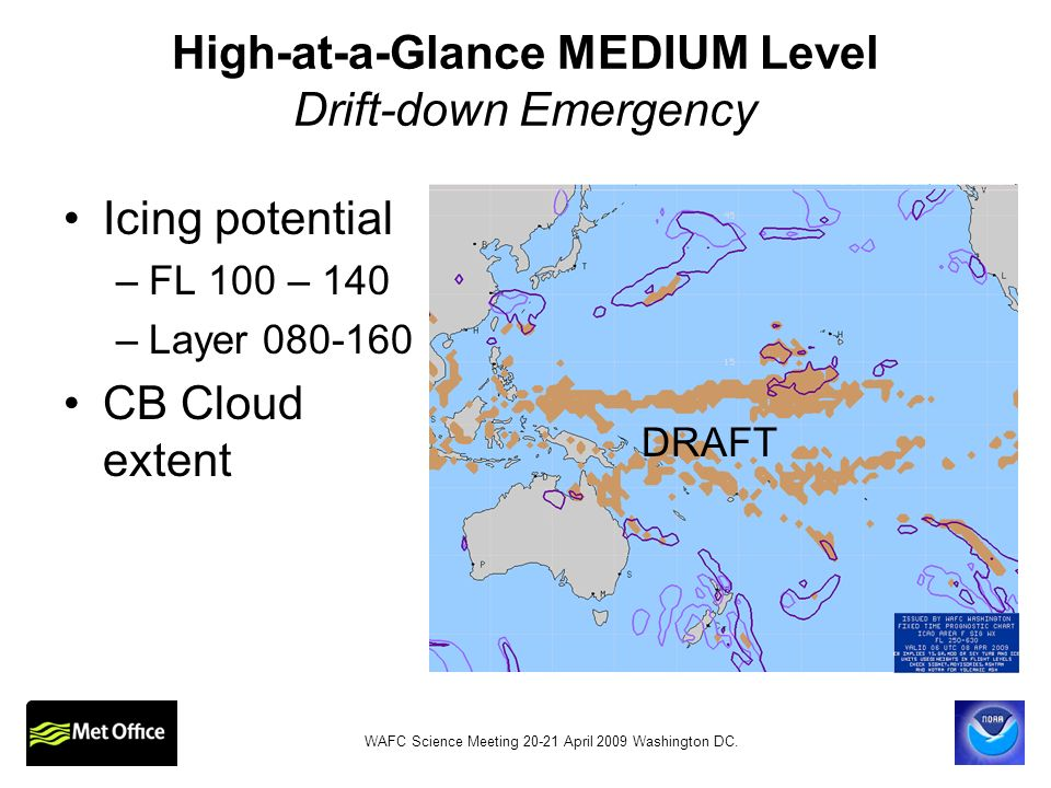 High-at-a-Glance MEDIUM Level Drift-down Emergency