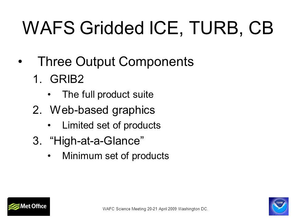 WAFS Gridded ICE, TURB, CB