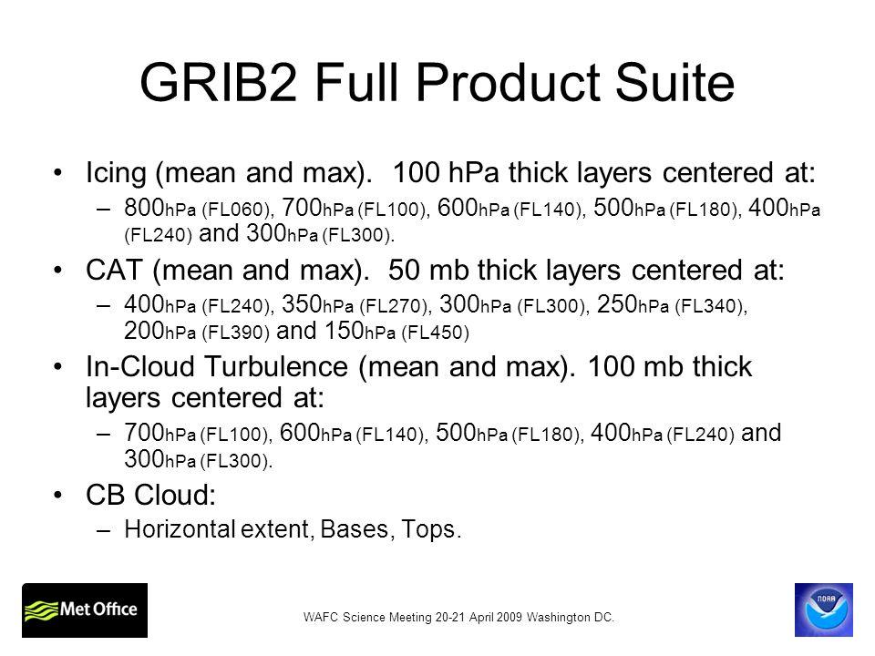 GRIB2 Full Product Suite