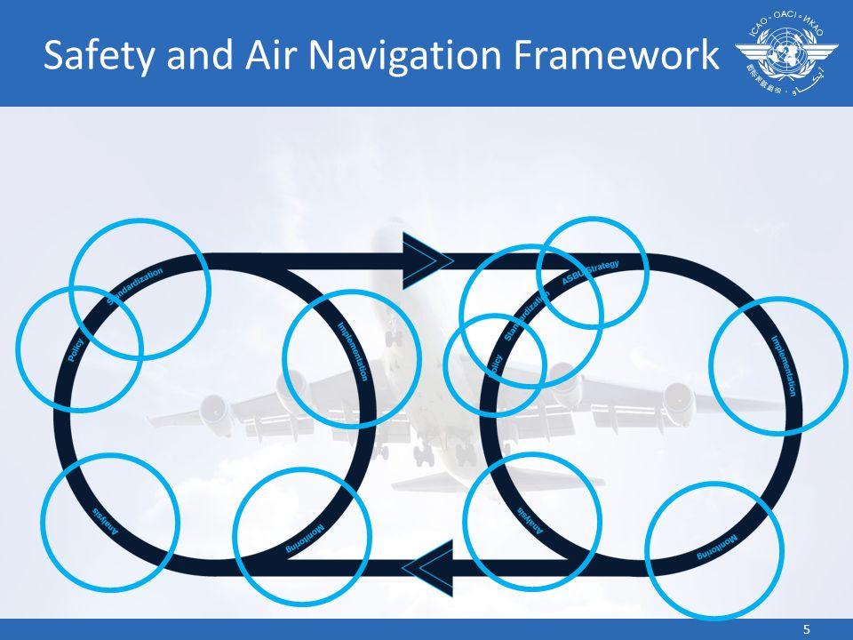 Safety and Air Navigation Framework