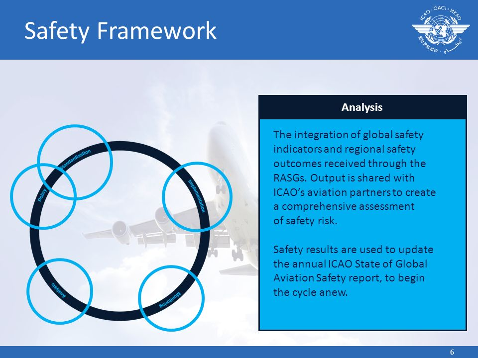 Safety Framework