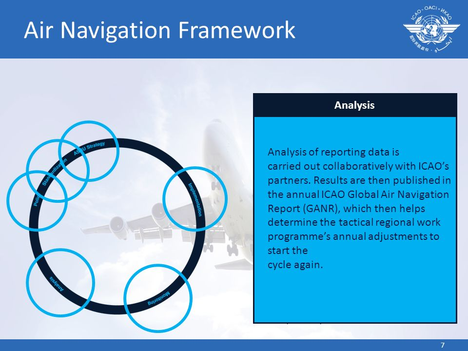 Air Navigation Framework