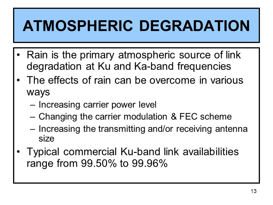 ATMOSPHERIC DEGRADATION
