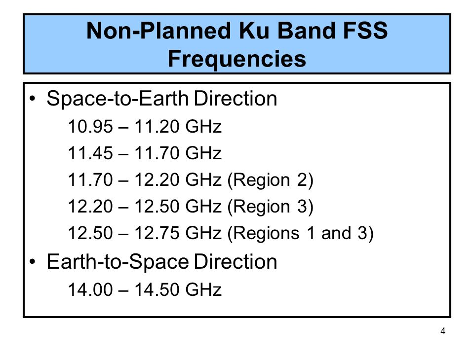 Non-Planned Ku Band FSS Frequencies