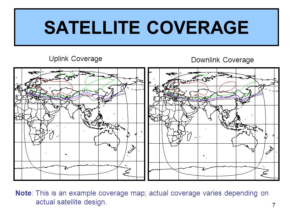 SATELLITE COVERAGE Uplink Coverage Downlink Coverage