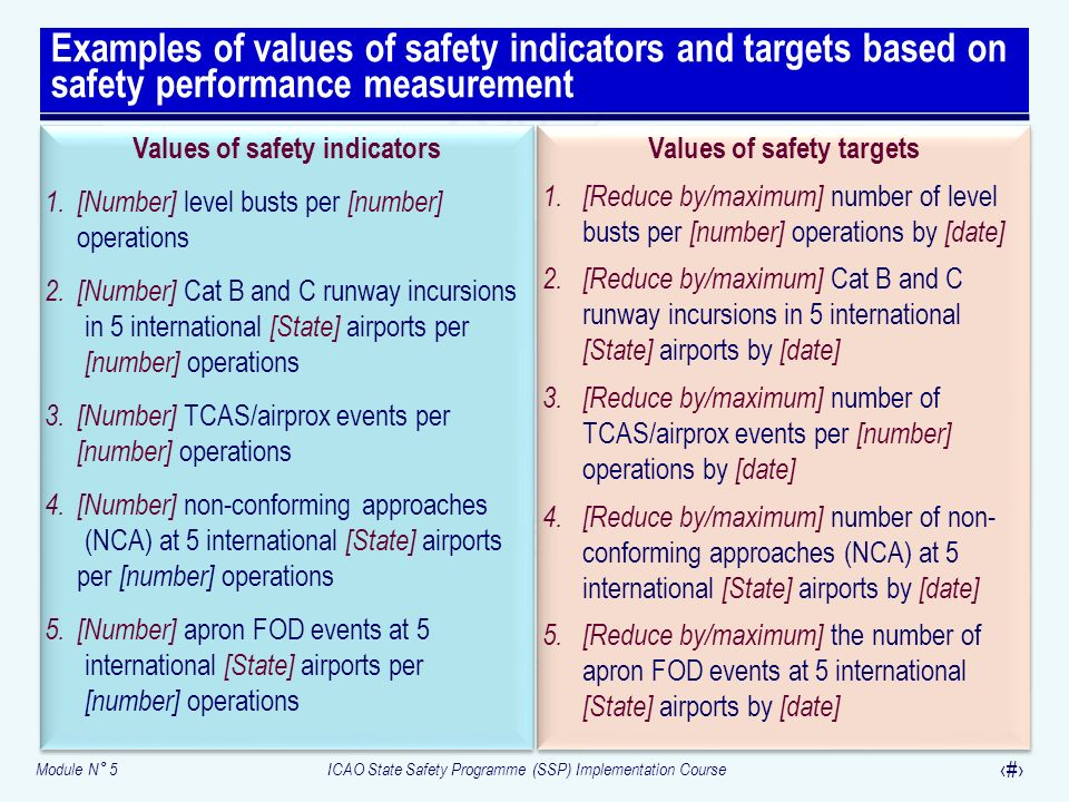 Examples of values of safety indicators and targets based on safety performance measurement