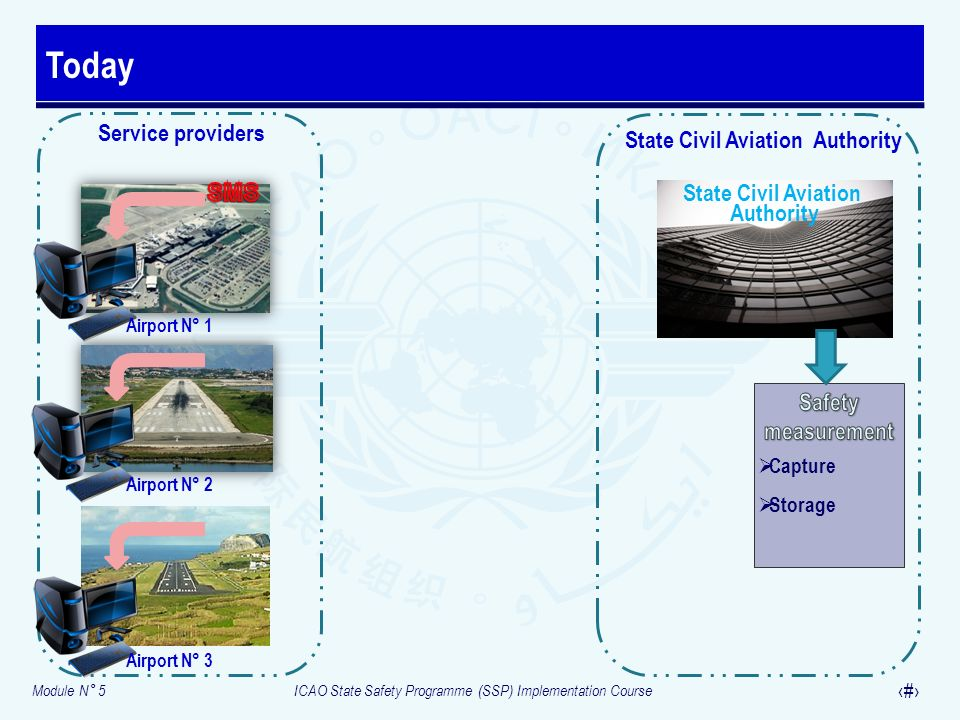 State Civil Aviation Authority