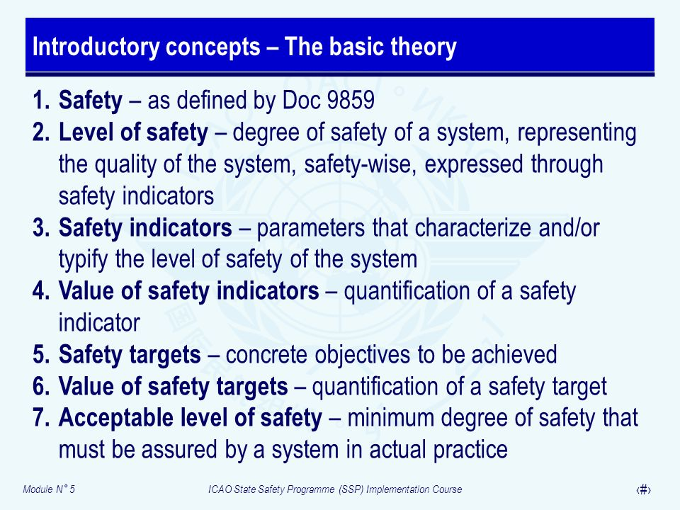 Introductory concepts – The basic theory