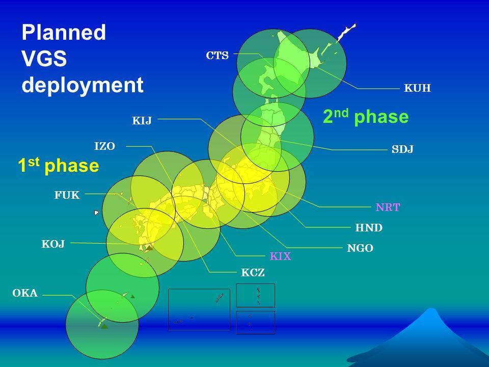 Planned VGS deployment 2nd phase 1st phase CTS KUH KIJ IZO SDJ FUK NRT