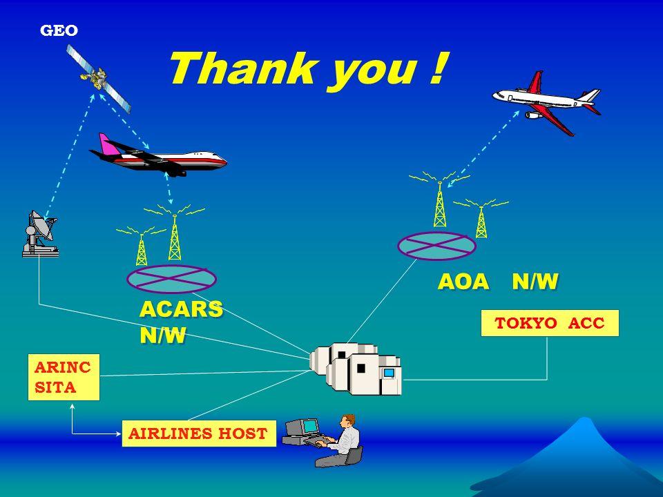 GEO Thank you ! AOA N/W ACARS N/W TOKYO ACC ARINC SITA AIRLINES HOST