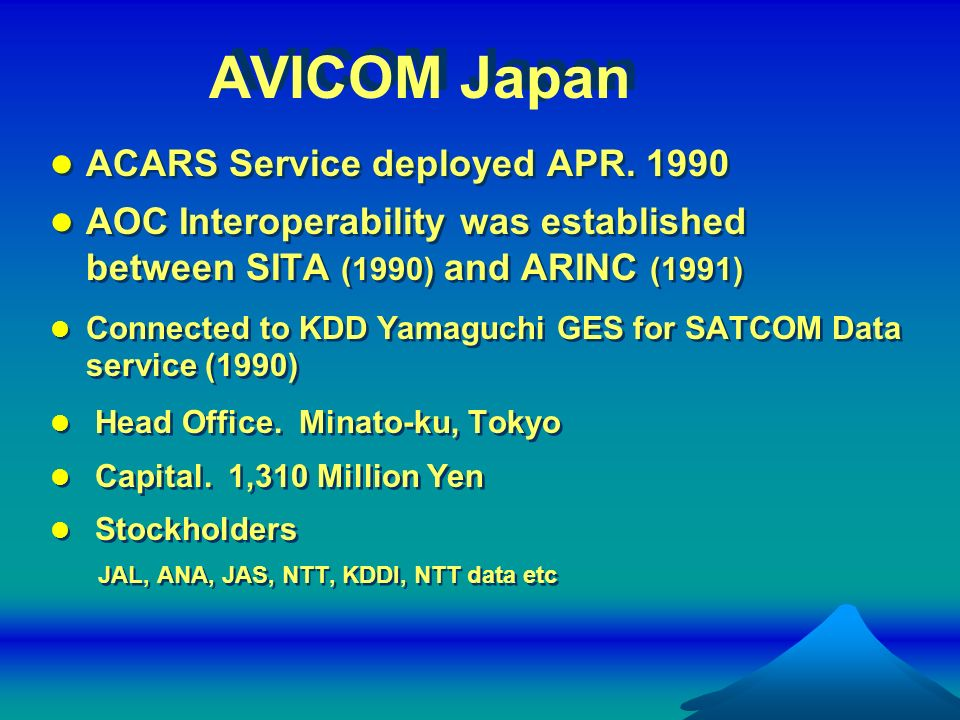 AVICOM Japan ACARS Service deployed APR. 1990