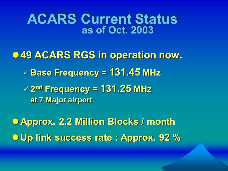 ACARS Current Status as of Oct. 2003