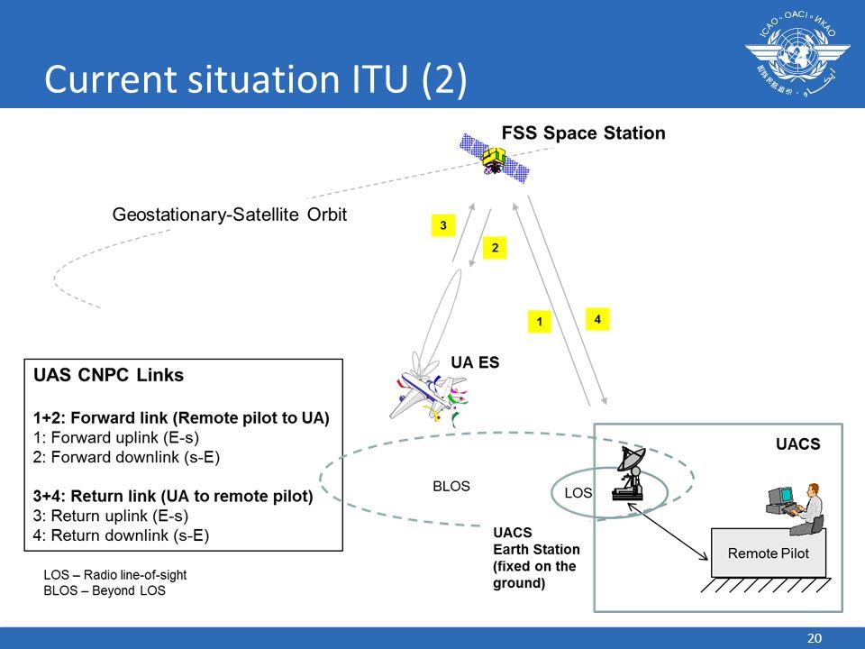 Current situation ITU (2)