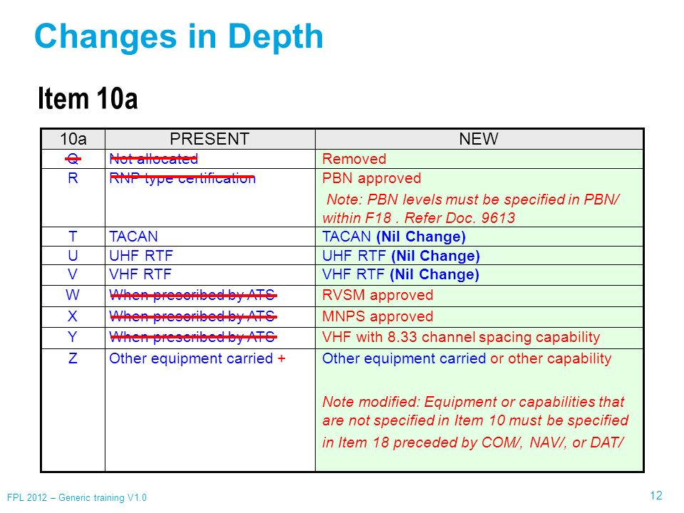 Changes in Depth Item 10a 10a PRESENT NEW Q Not allocated Removed R