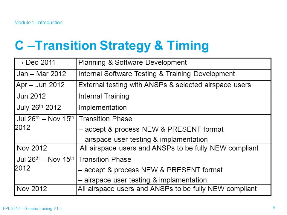 C –Transition Strategy & Timing