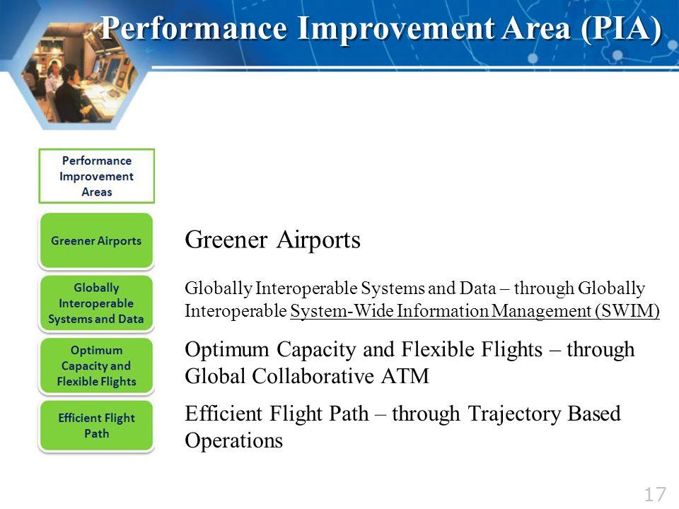 Performance Improvement Area (PIA)