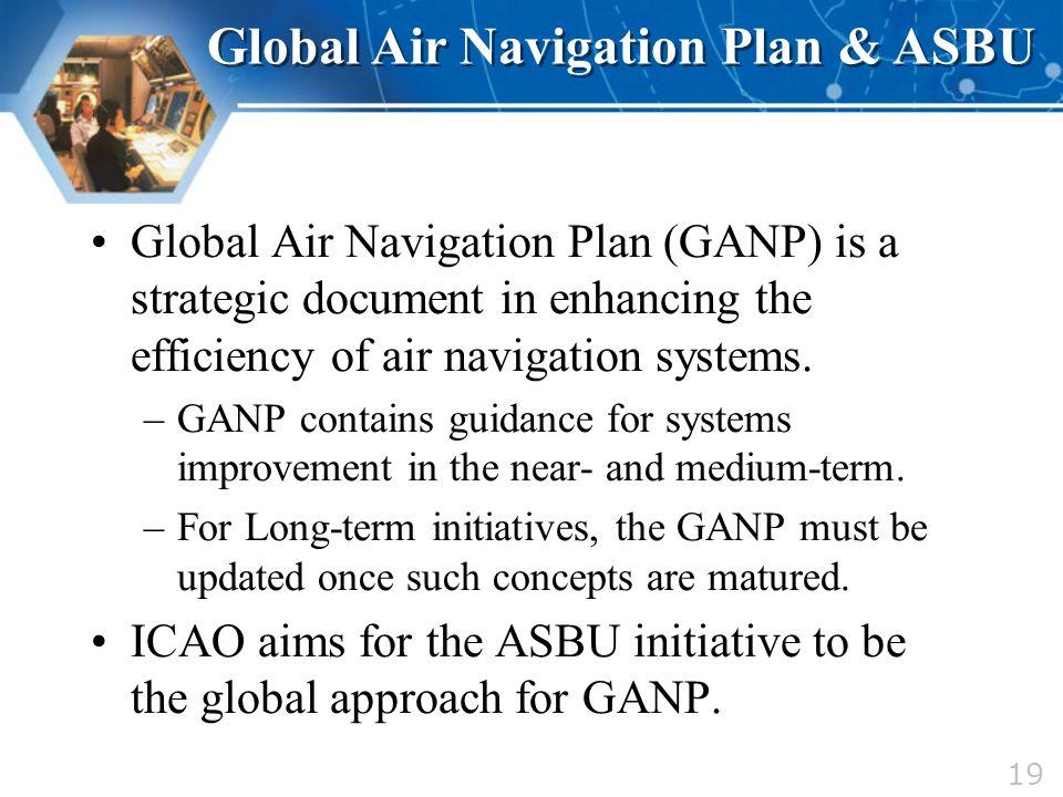 Global Air Navigation Plan & ASBU