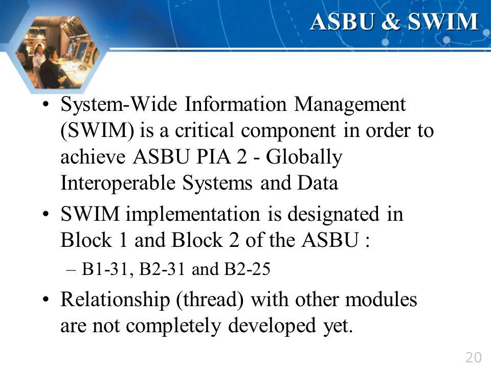 ASBU & SWIM