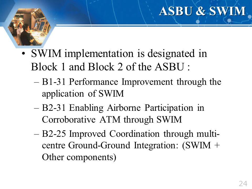 ASBU & SWIM SWIM implementation is designated in Block 1 and Block 2 of the ASBU : B1-31 Performance Improvement through the application of SWIM.