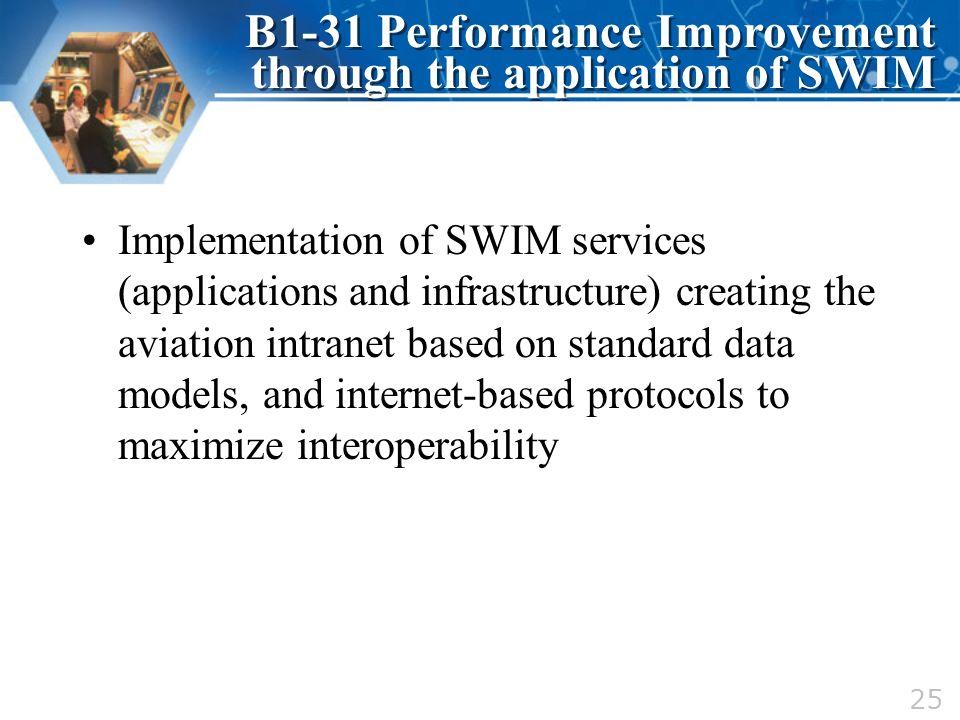 B1-31 Performance Improvement through the application of SWIM