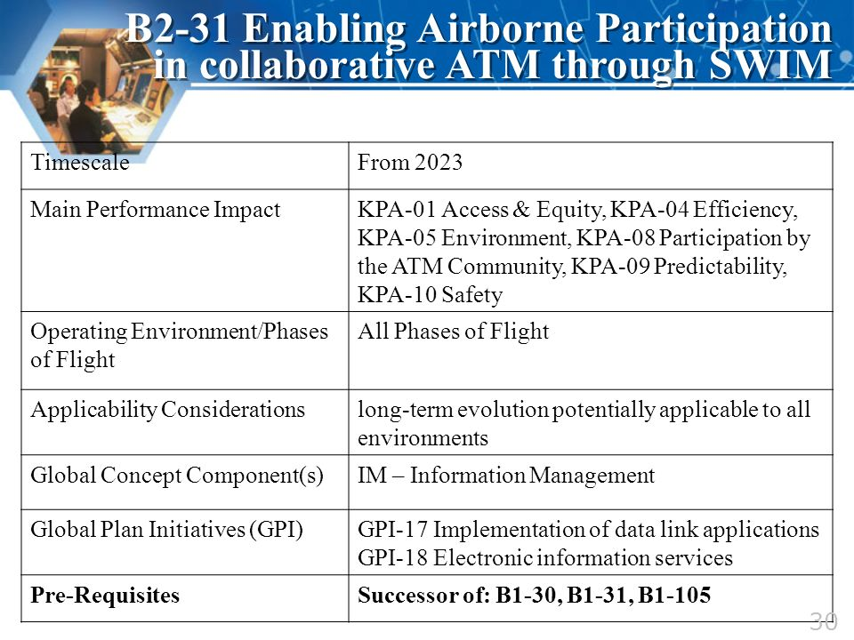 B2-31 Enabling Airborne Participation in collaborative ATM through SWIM