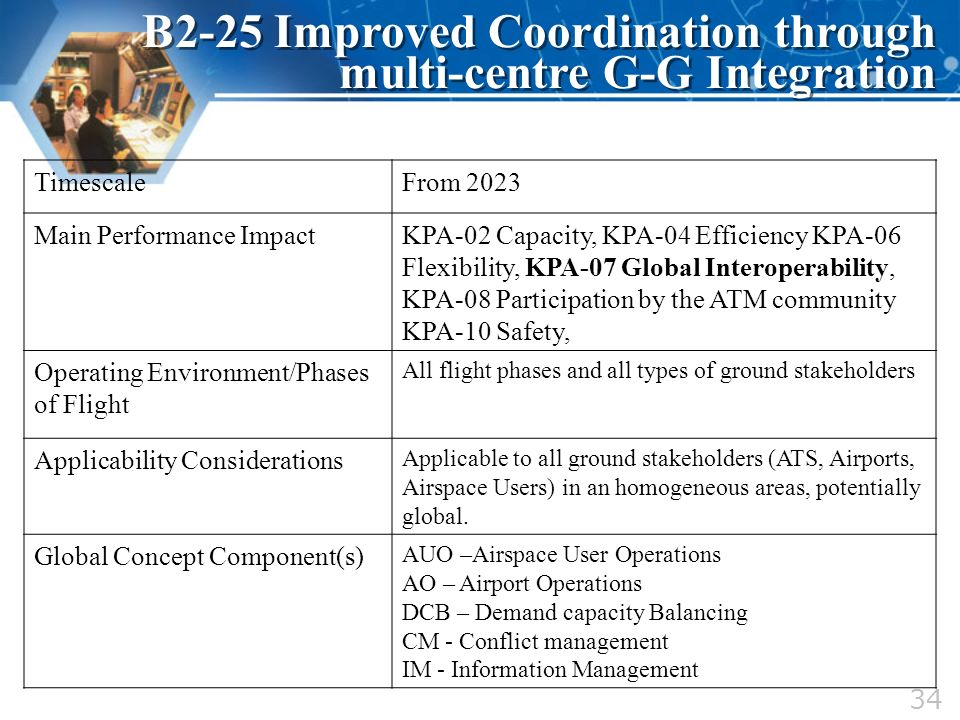 B2-25 Improved Coordination through multi-centre G-G Integration