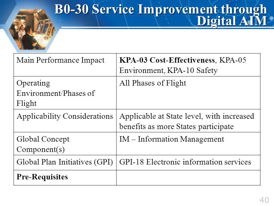 B0-30 Service Improvement through Digital AIM
