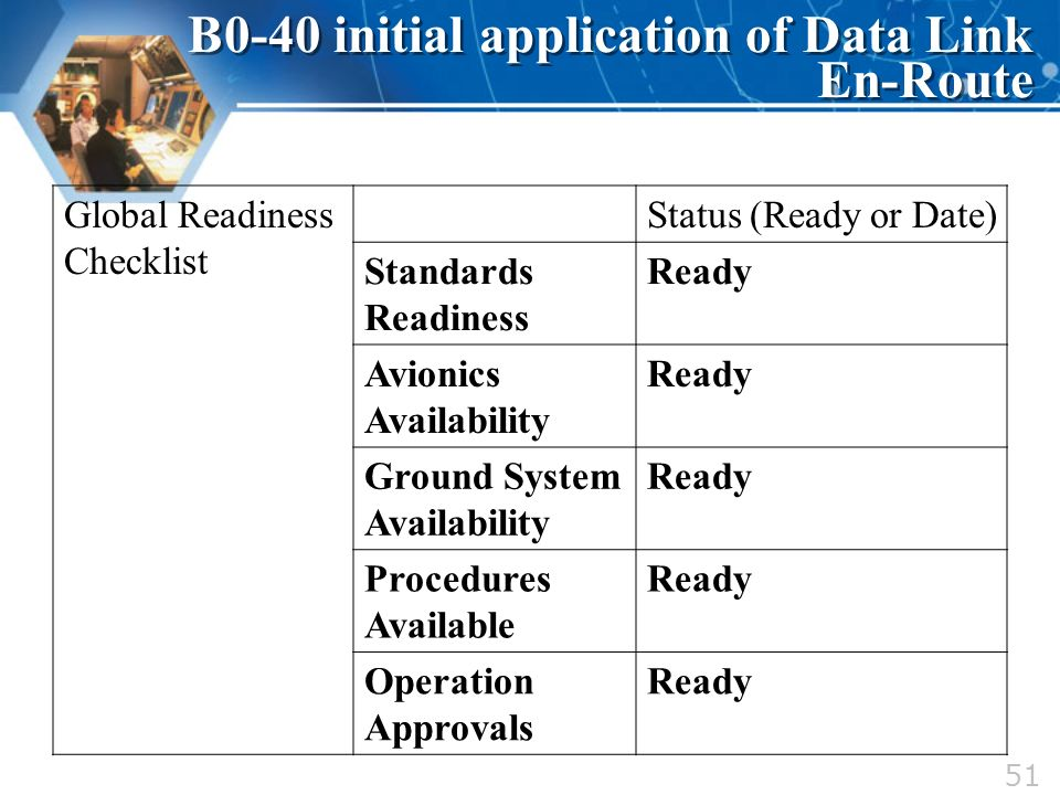 B0-40 initial application of Data Link En-Route