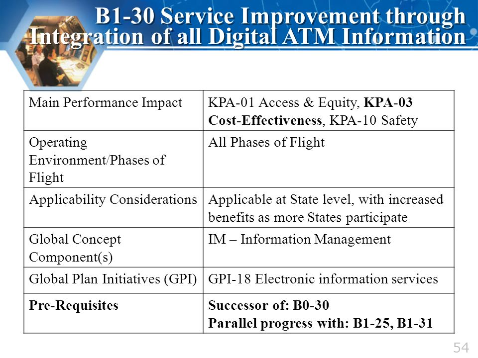 B1-30 Service Improvement through Integration of all Digital ATM Information