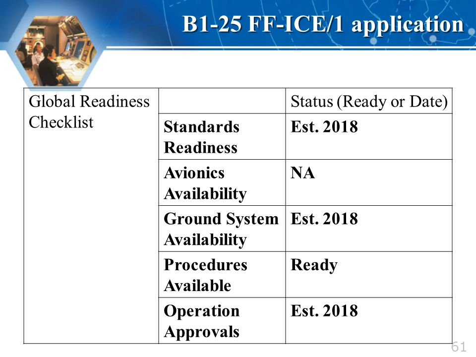 B1-25 FF-ICE/1 application